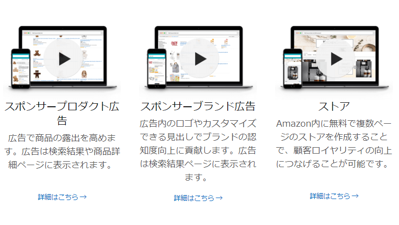 世界の最新デジタル広告事情をお届け!「海外のAmazon広告成功事例」5選