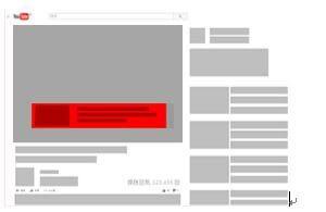 世界の動画市場もやっぱりYoutube!!~Youtube広告の基礎について~5