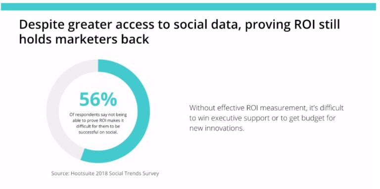 ソーシャルメディア運用で企業が直面する課題