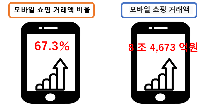 2020年最新版!韓国EC市場 韓国で人気の越境ECモール