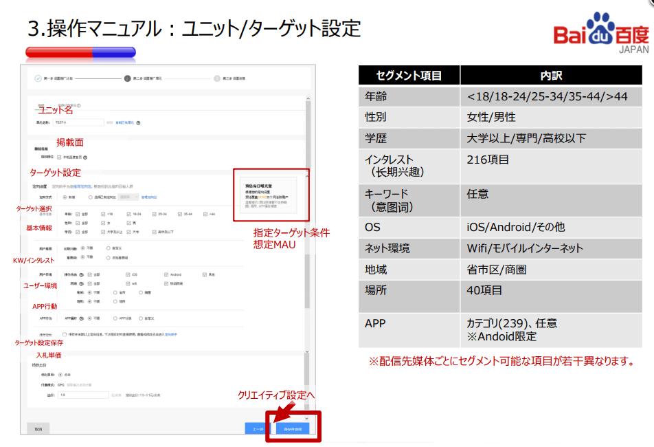Baidu 広告種類まとめ(下)