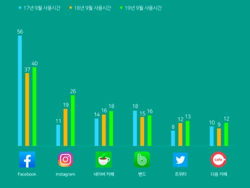 韓国で人気の「NAVERカフェ」 ~ 基本とマーケティング戦略に活用するポイント ~