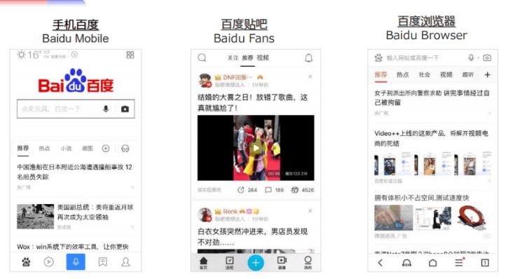 中国主要検索エンジン「Baidu/百度」とは?<br>~「Baidu/百度」で出稿できる広告種類 ~