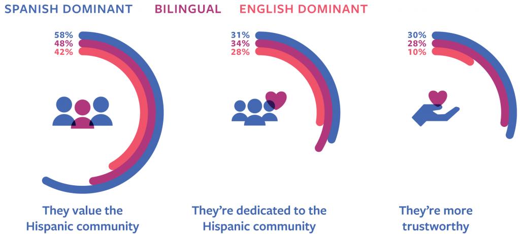 SNS多言語化