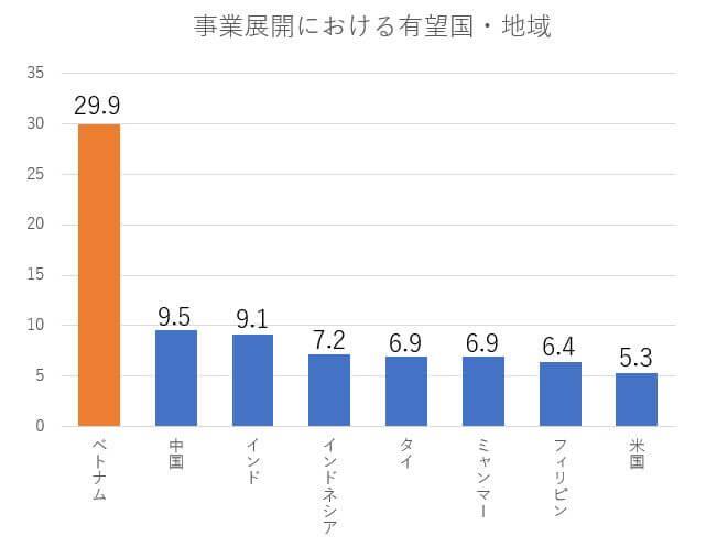 インターネットユーザーが増え続ける「社会主義国家ベトナム」 一億人超えのユーザー数を誇るSNS『Zalo』とは?海外進出有望国