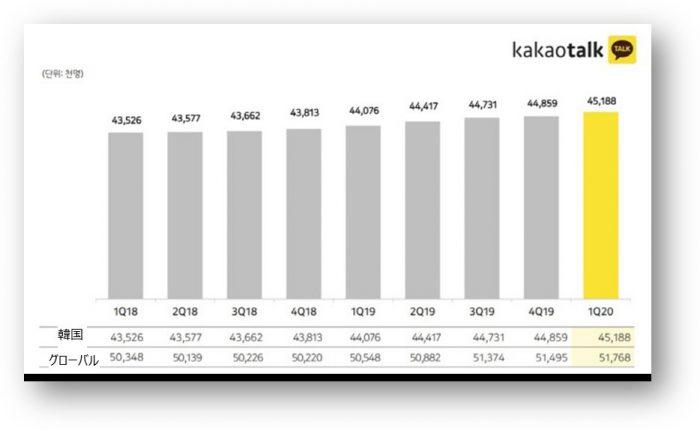 韓国メッセンジャーアプリ「カカオトーク」とは?<br>~「カカオトーク」の基本!~