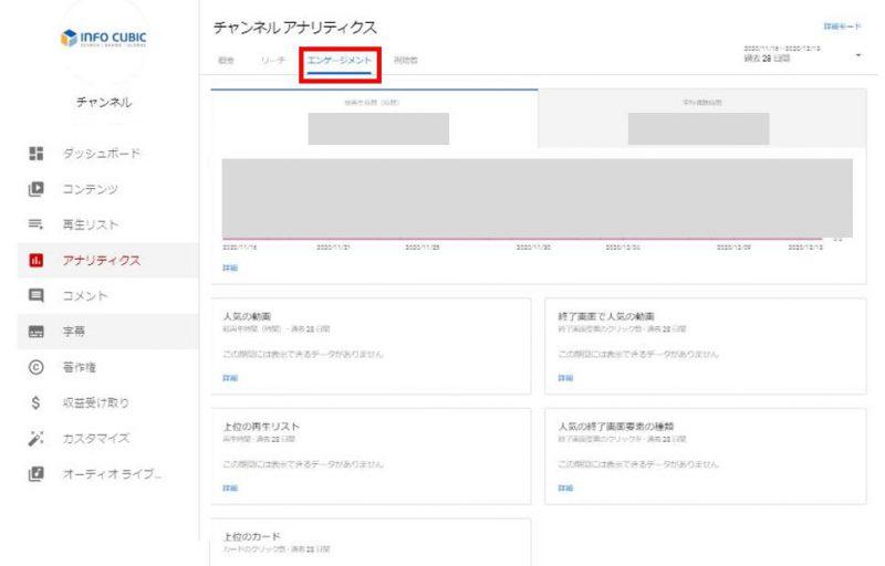 YouTubeアナリティクス活用法
