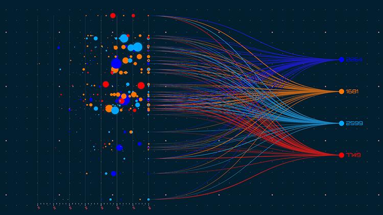 世界の「サイト分析ツール」