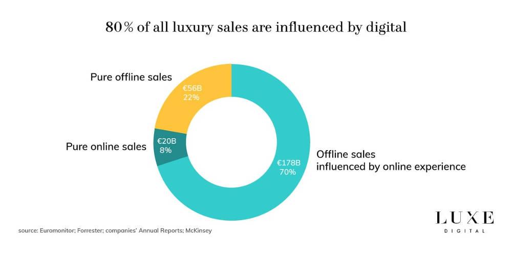 Understanding New Trends and Opportunities in Japan's Luxury