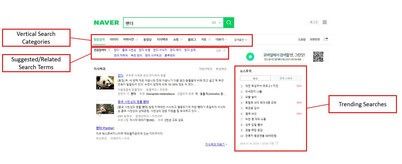Your Guide to Naver | Info Cubic Japan Blog