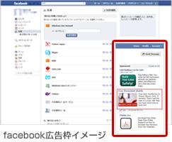 facebook広告イメージ