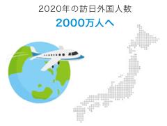 2020年の訪日外国人数2000万人へ